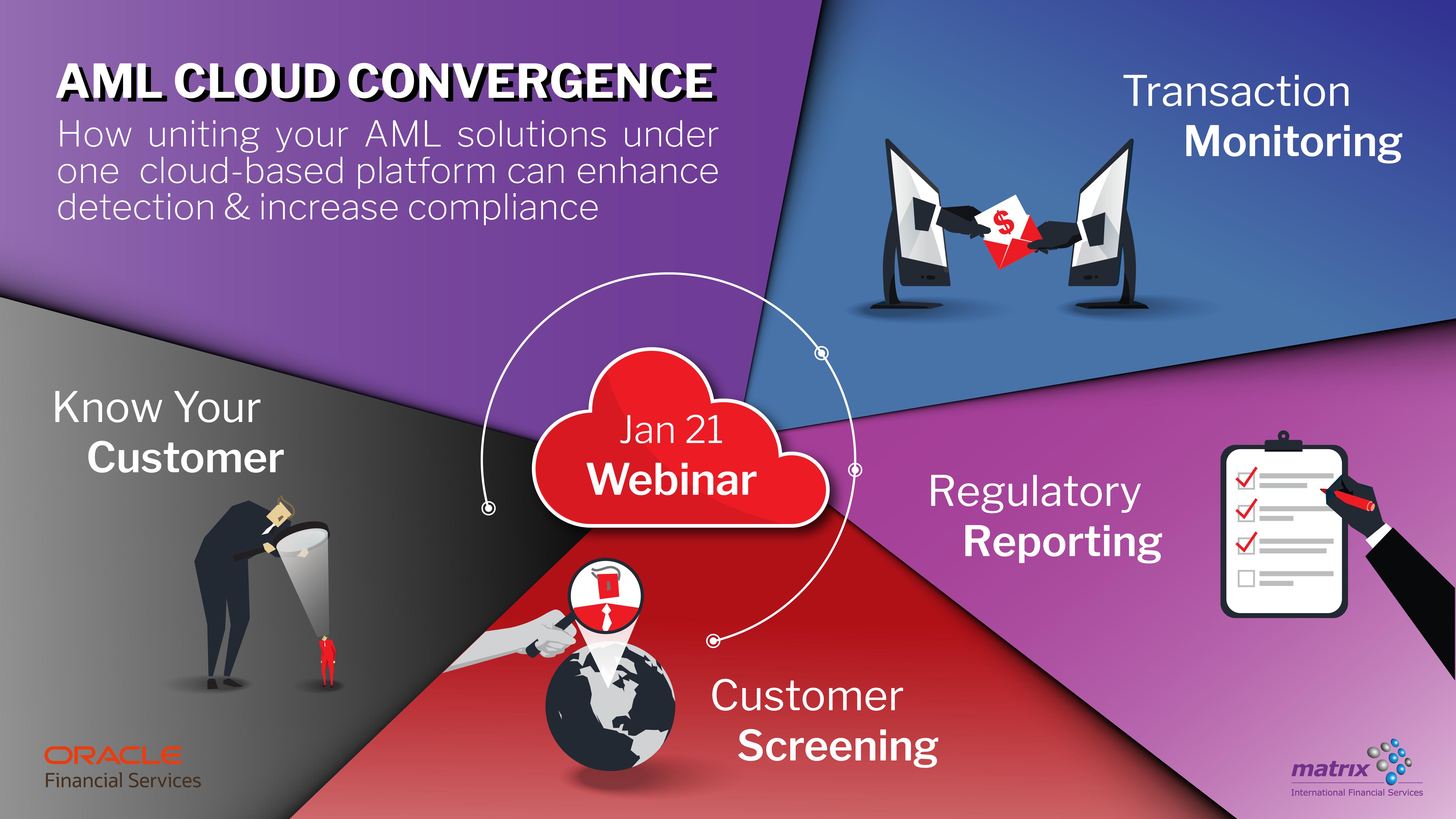 AML Cloud Convergence